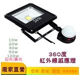 超薄感應探照燈 20W 白光【CL-20D】